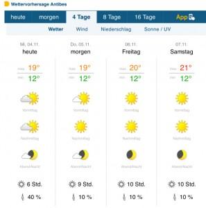 Der Wetterbericht für Antibes sieht netter aus…