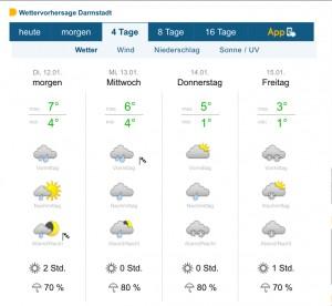 Wetter Darmstadt - aktuelle Wettervorhersage von WetterOnline 2016-01-11 23-14-26